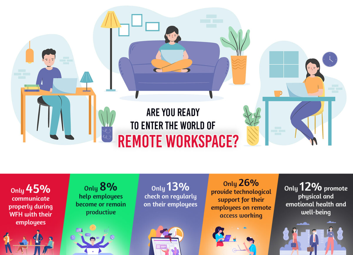 Are you ready to enter the world of remote workspace